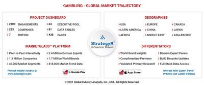Global Gambling Market - Global Gambling Market to Reach $876 Billion by 2026