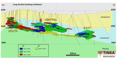 Figure 2 – Longitudinal section of Ayawilca showing Zinc and Tin blocks by NSR value, looking northwest (CNW Group/Tinka Resources Limited)