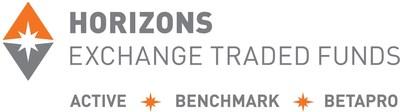 Horizons ETFs Management (CNW Group/Horizons ETFs Management (Canada) Inc.)
