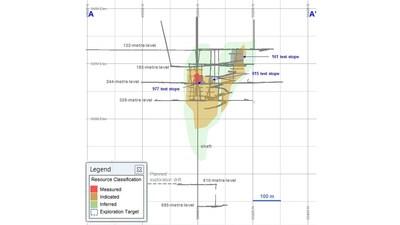 rubicon minerals corporation rubicon minerals reports a material jpg p publish [ 1280 x 720 Pixel ]