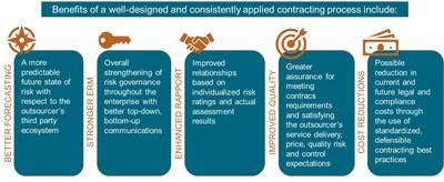 New Certification Program Developed for Risk Assessment Professionals