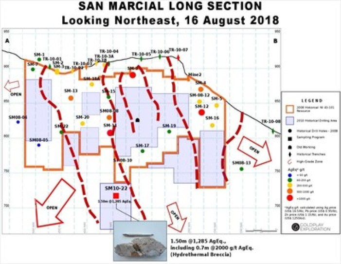 Figure 2: San Marcial Long Section (CNW Group/Goldplay Exploration Ltd)