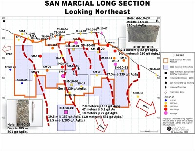 Figure 3: San Marcial Longitudinal Section A-B (CNW Group/Goldplay Exploration Ltd)