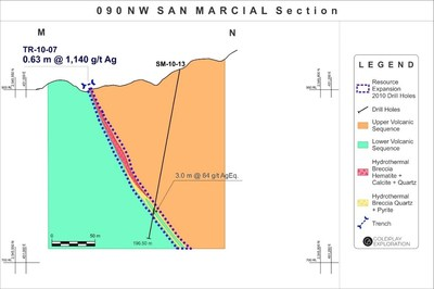 Figure 4: San Marcial Cross Section M-N (CNW Group/Goldplay Exploration Ltd)