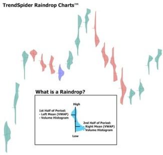 Raindrop Candlestick