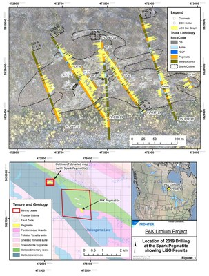 medium resolution of frontier lithium intersected a total of 112 6m of pegmatite averaging 1 73 li2o including