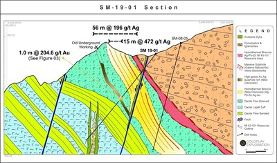 Figure 2: Drill Section SM 19-01 at the Faisanes Target (CNW Group/Goldplay Exploration Ltd)