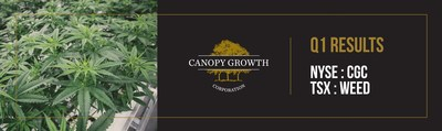 https://i0.wp.com/mma.prnewswire.com/media/960366/Canopy_Growth_Corporation_Canopy_Growth_Drives_Revenue_with_94_.jpg?w=1200&ssl=1