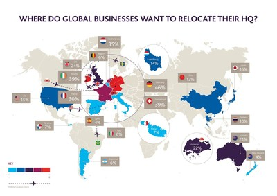 Gowling WLG report reveals the most favourable countries for global HQ relocations (PRNewsfoto/Gowling WLG)