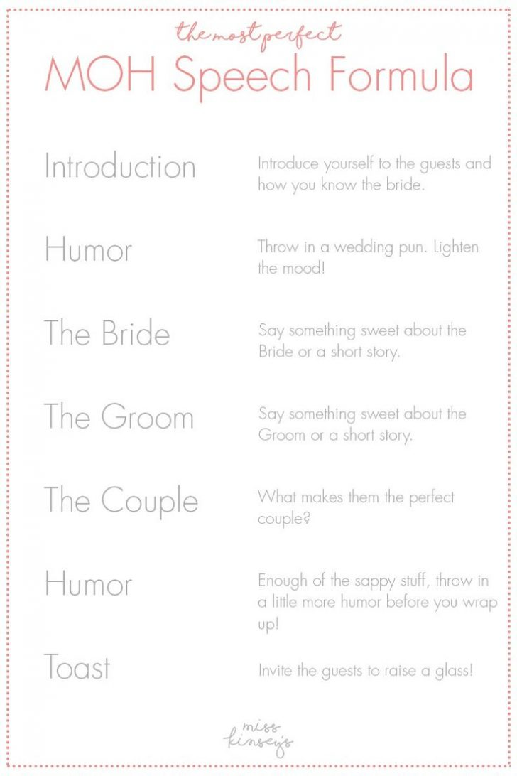 Father of the bride speeches words of wisdom