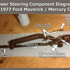 Parts Of A Comet Diagram 2012 Ford Focus Radio Wiring Power Steering Maverick Forums