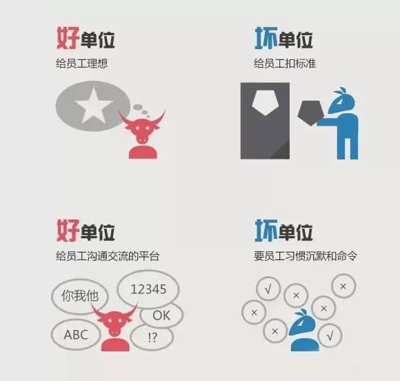 【薦讀】「好單位」和「爛單位」有什麼區別?一張圖就看懂-微信上的中國