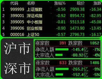 06.13股市早8点丨A股,有两个特别重要的不确定因素!