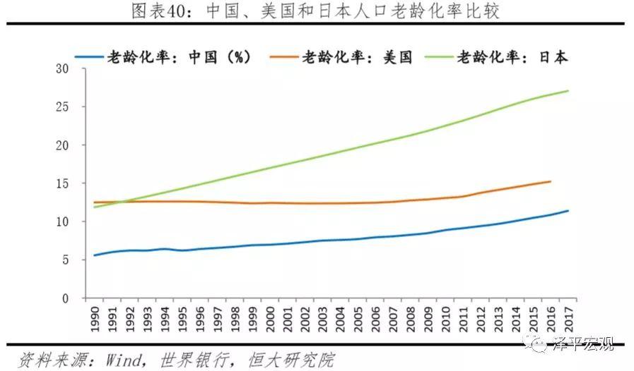 中美经济实力对比
