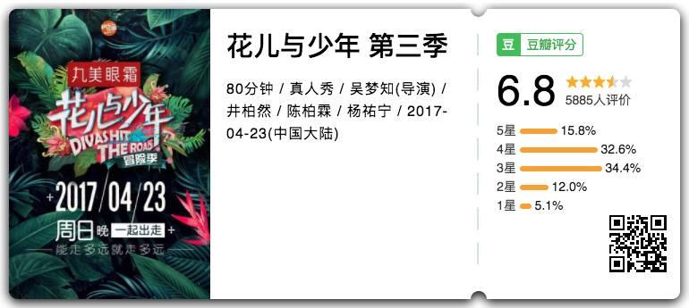 一周豆瓣熱門影視 | 人造人之我的偶像是拜倫 | wechat中文網-娛樂