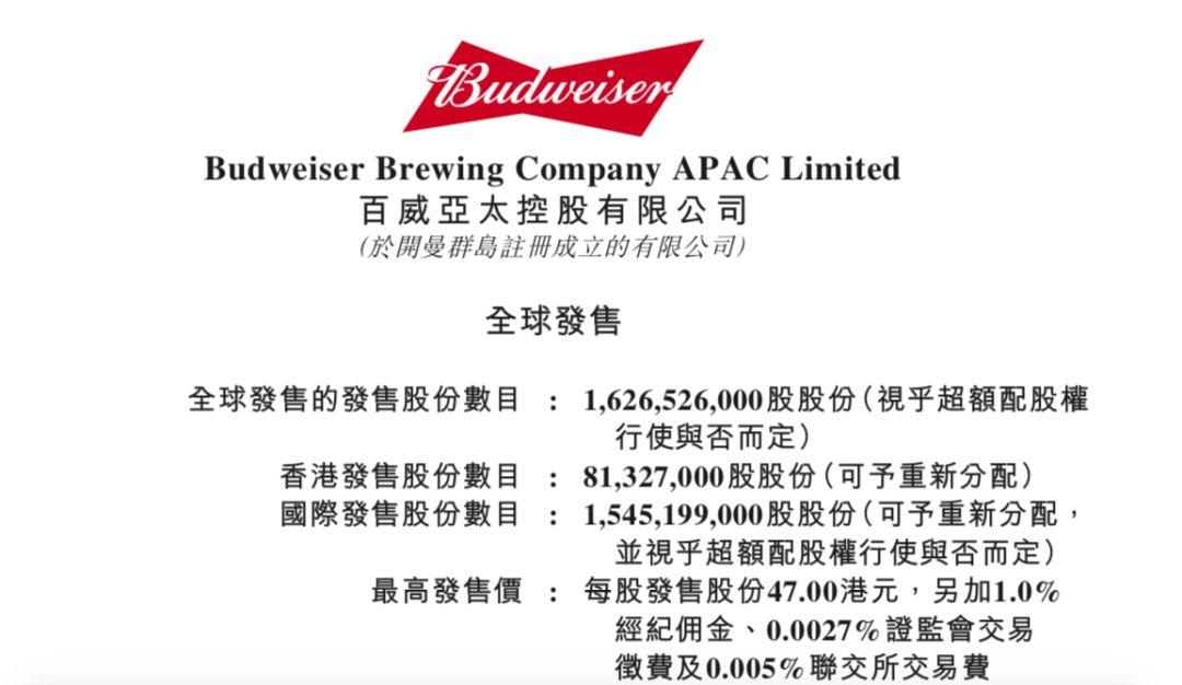 4000亿港币IPO搁浅,百威亚太身后的中国啤酒江湖