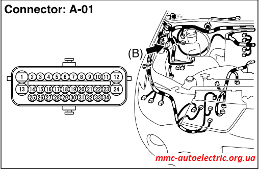 Code No. C1340: Stop lamp switch malfunction