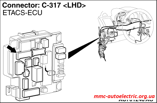 Inspection Procedure 2: The ignition switch (IG1) signal