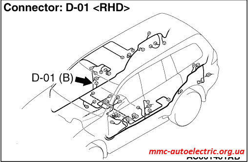 Code No.B1603: Seat belt pre-tensioner (driver's side