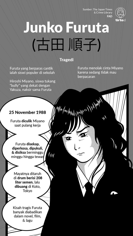 Petition · Retrial of Junko Furuta's case · Change.org