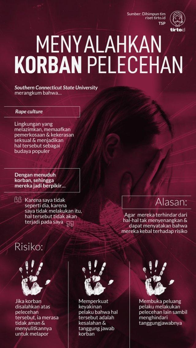 Infografik Menyalahkan Korban Pelecehan
