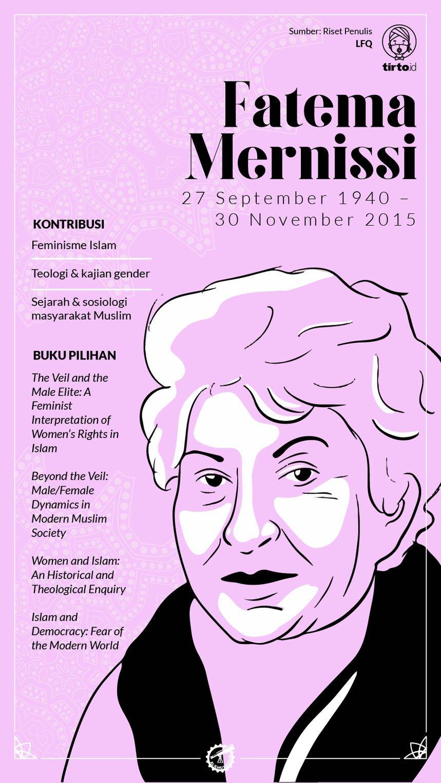 Infografik Al Ilmu Nuurun Fatema Mernissi