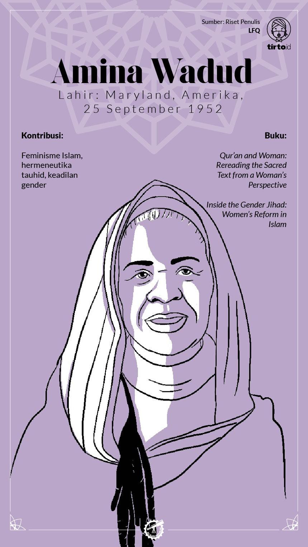 Infografik Al Ilmu Nuurun Amina Wadud