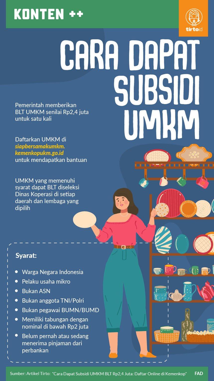Cara Mendaftar Bantuan Umkm Online 2020 : mendaftar, bantuan, online, Dapat, Subsidi, Rp2,4, Juta:, Daftar, Online, Kemenkop, Tirto.ID