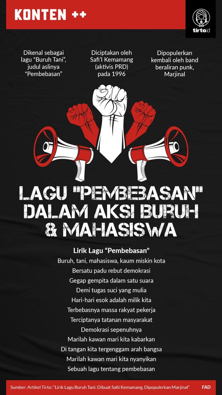 Download Lagu Marjinal Buruh Tani Mahasiswa : download, marjinal, buruh, mahasiswa, Lirik, Buruh, Tani:, Dibuat, Safii, Kemamang,, Dipopulerkan, Marjinal, Tirto.ID