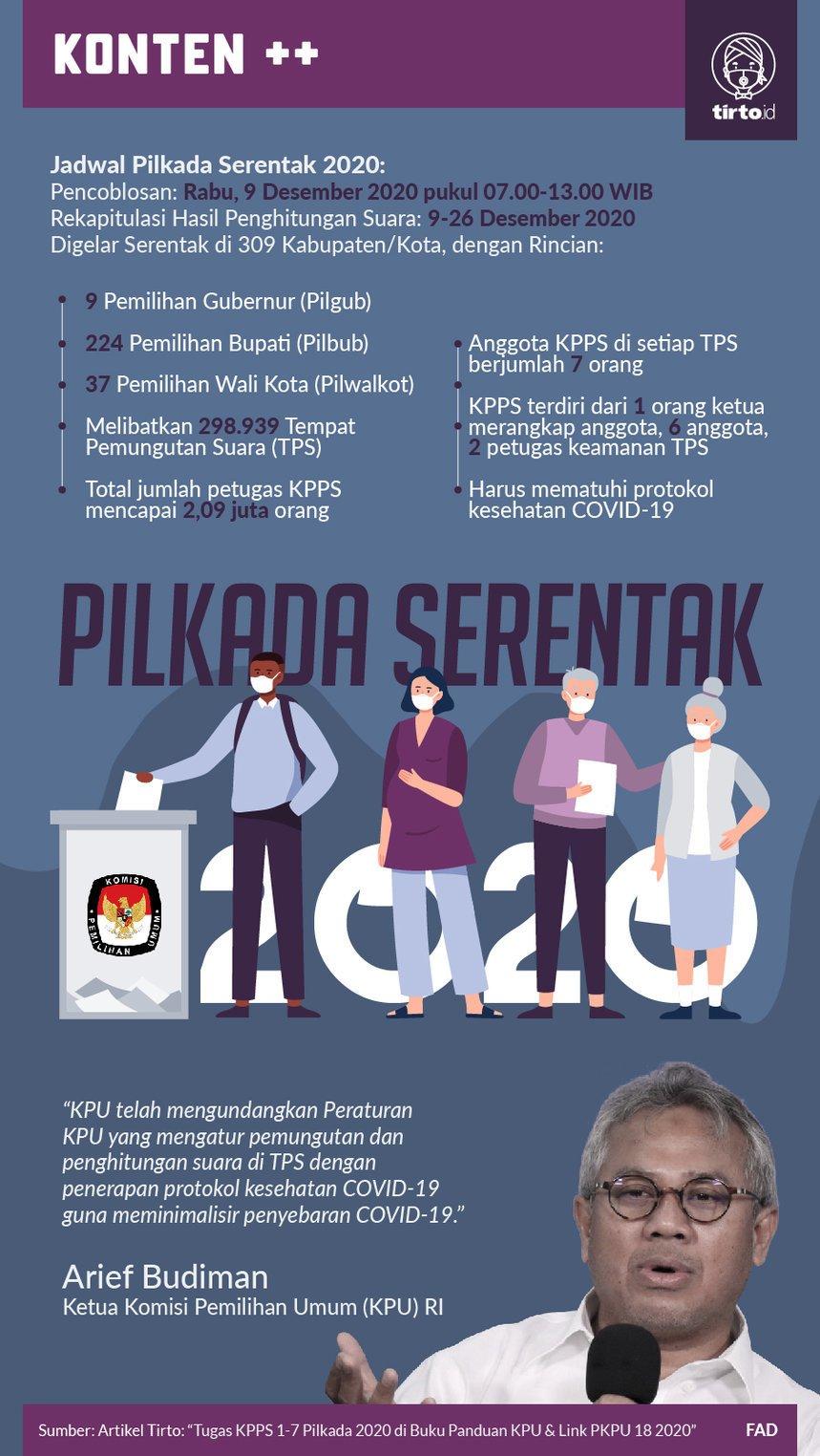 Buku Panduan Kpps 2019 Pdf : panduan, Tugas, Pilkada, Panduan, Tirto.ID