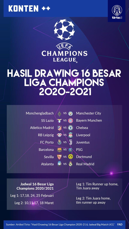 Bagan Liga Champion : bagan, champion, Hasil, Drawing, Besar, Champion, 2020-21, Jadwal, Match, Tirto.ID