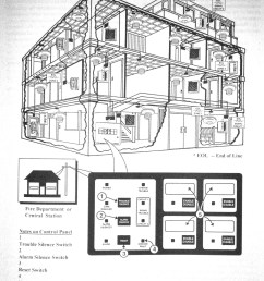 building management system wiring diagram wiring libraryaddressable or nonaddressable system [ 1643 x 2006 Pixel ]