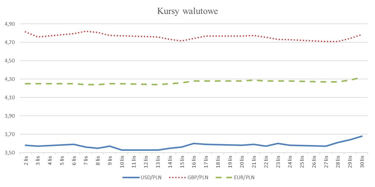 Rynek walutowy grudzień 2017.png