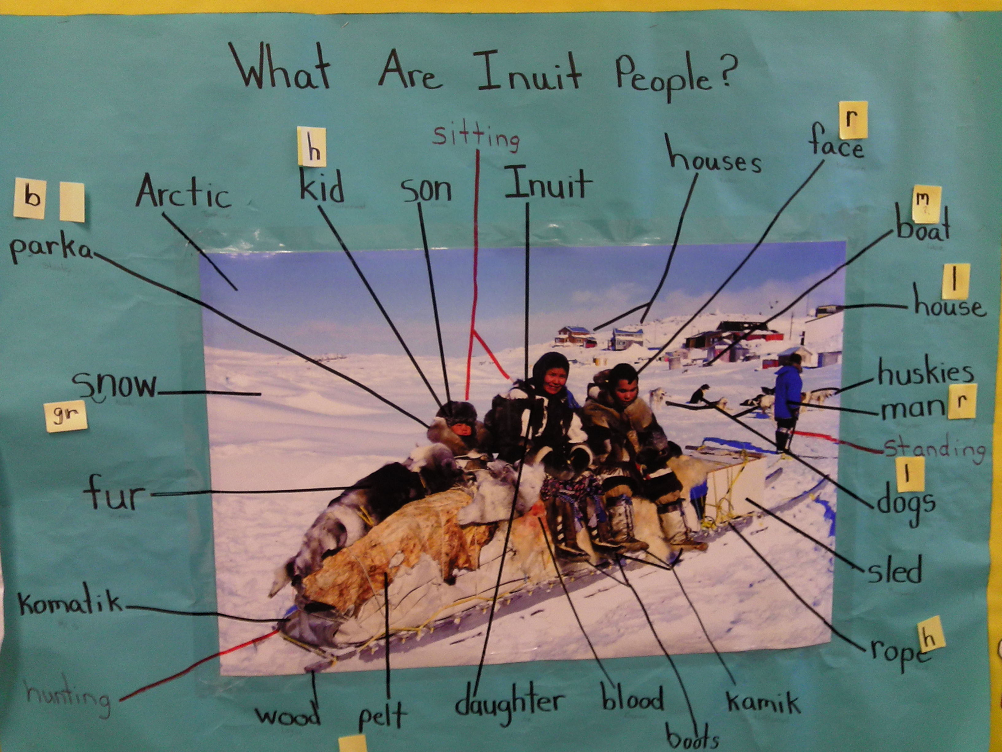 Arctic Children Pwim Cycle Grade One Mme G C Work In