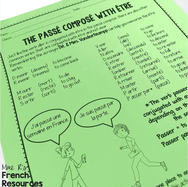 French-passé-composé-être