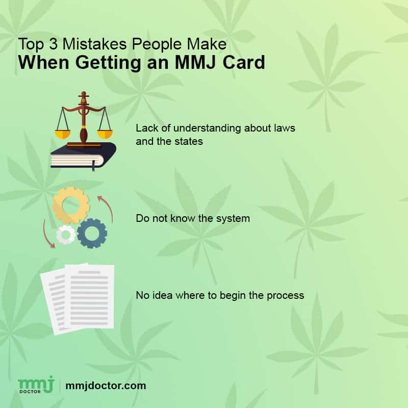 Keep reading to learn how to f. 7 Benefits Of Having A Medical Marijuana Card In The Usa
