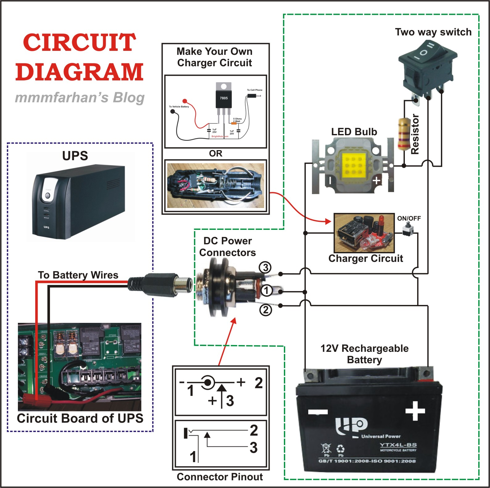 pc power supply wiring diagram ford 289 distributor hack a old dead and ups into emergency