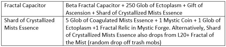 Fractal Capacitor (Infused)