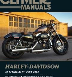 image is loading harley davidson xl 883 n sportster iron 2009  [ 1025 x 1351 Pixel ]
