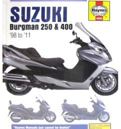 image is loading suzuki an 250 burgman uk 1998 2002 manuals  [ 1045 x 1291 Pixel ]