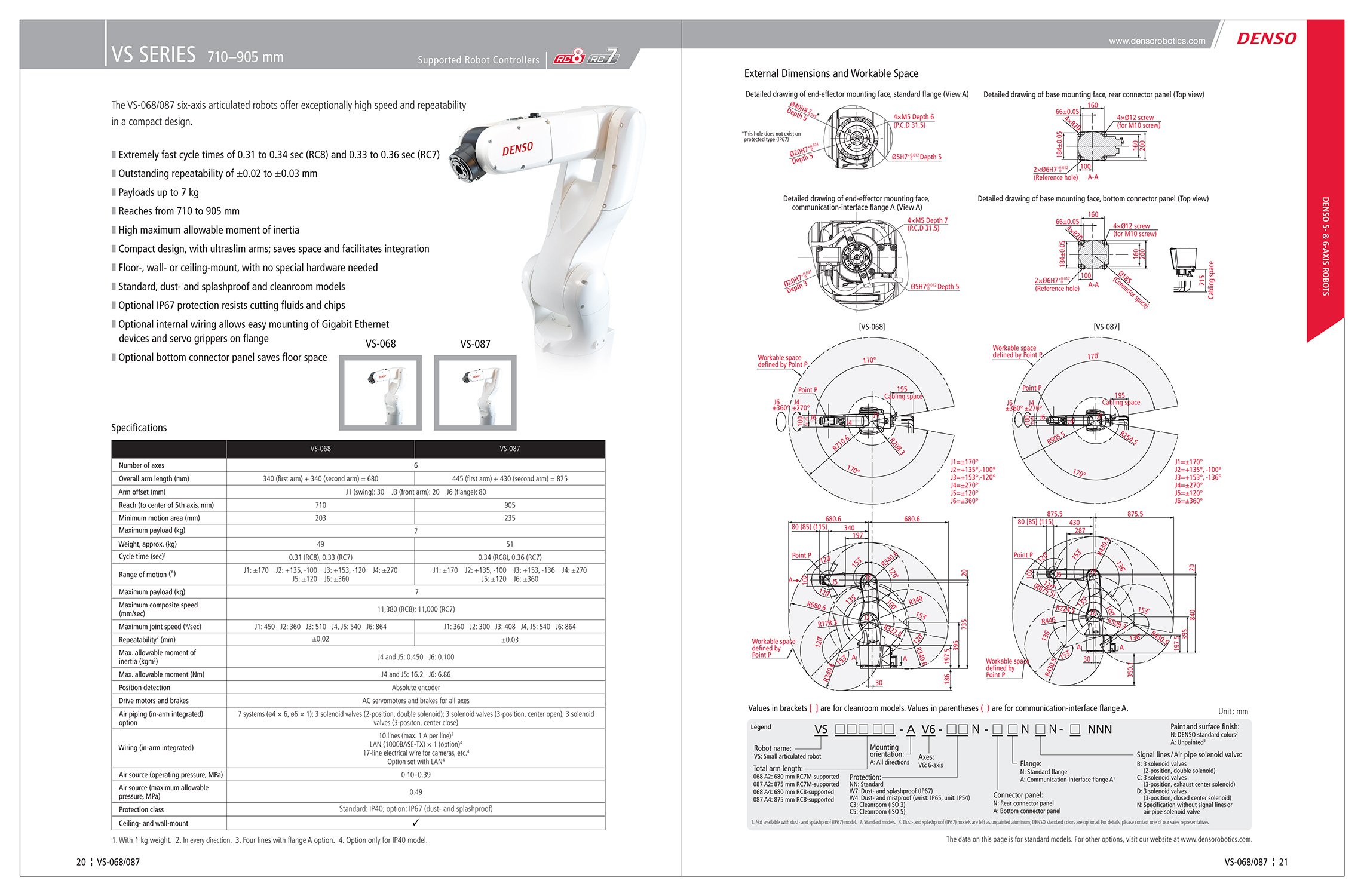 new denso robotics product catalog business wire pioneer wiring diagrams wiring diagram denso robot [ 2283 x 1500 Pixel ]
