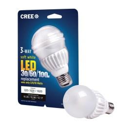 wiring 3 way bulb [ 1000 x 1000 Pixel ]