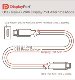 vesa brings displayport to new usb type c connector business wire wiring diagram  [ 2057 x 2057 Pixel ]