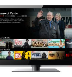 dish leads industry in whole home entertainment delivers netflix and new vevo app business wire [ 1500 x 1072 Pixel ]