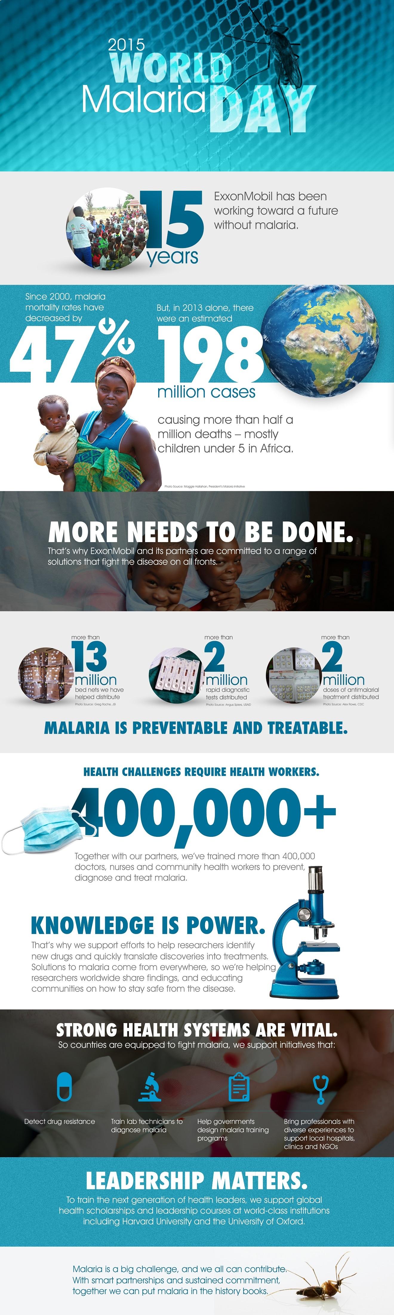 Hari Malaria Sedunia 2015