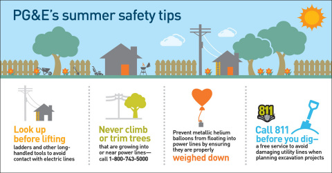 PGE Summer Safety Tips Help Customers Enjoy a Happy and