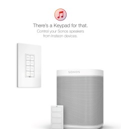 4 wire diagram control keypad [ 3561 x 4429 Pixel ]