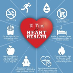 Healthy Heart Diagram Vw T5 Radio Wiring Of A Sharepoint List Workflow Elsavadorla