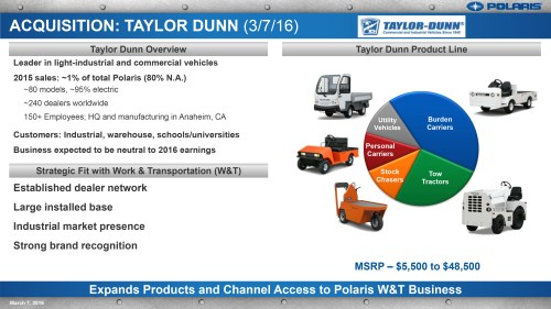 small resolution of polaris acquires taylor dunn business wire 2497631 taylordunn 3 7 16 f 281 29 polaris acquires taylor dunn business wire taylor dunn wiring
