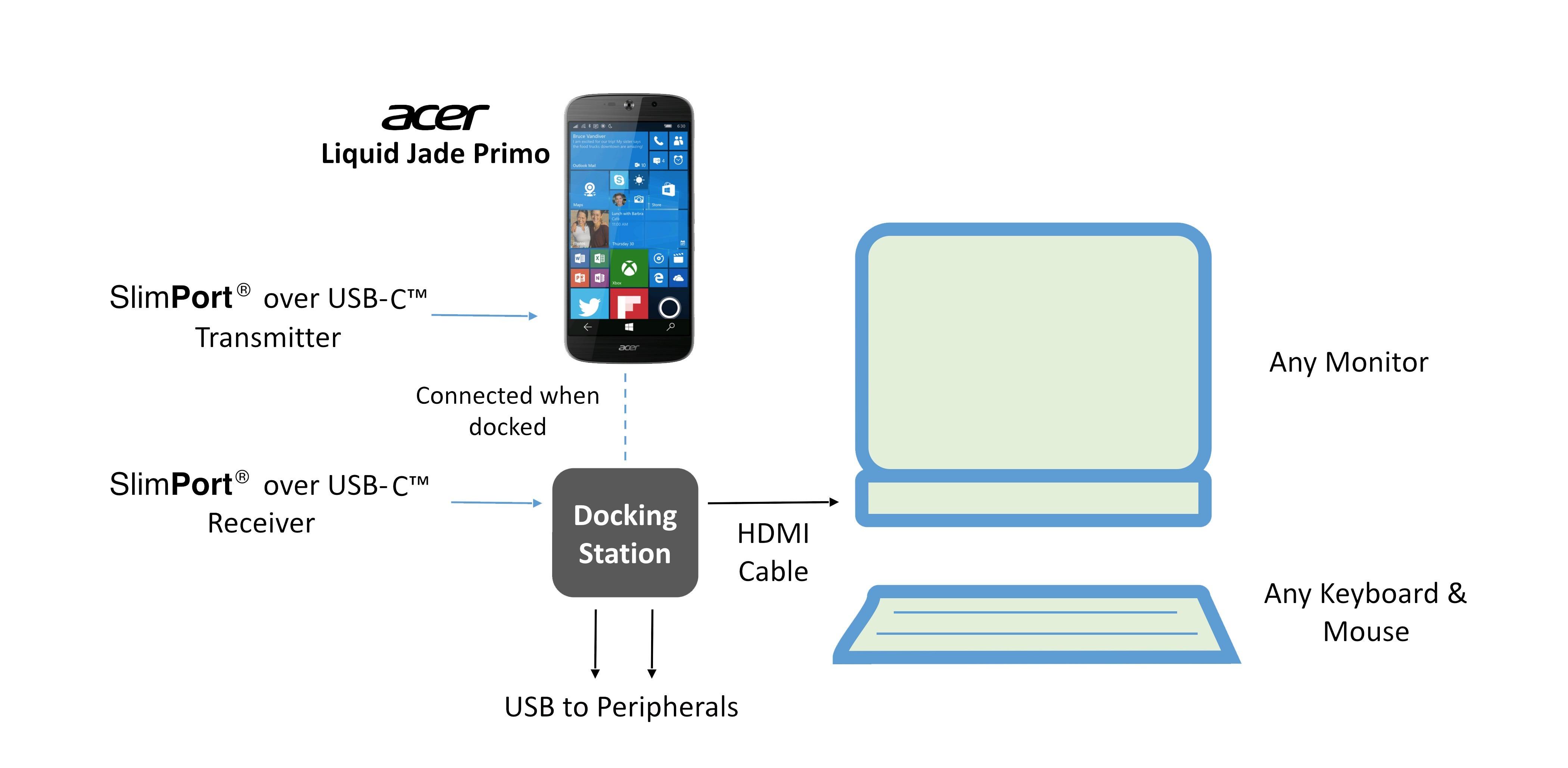 ibanez rg370 wiring diagram kenwood kdc mp342u ipod dock page 4 and